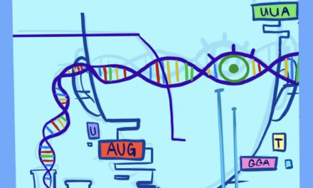 CRISPR: An Analysis of its Future and Ethics